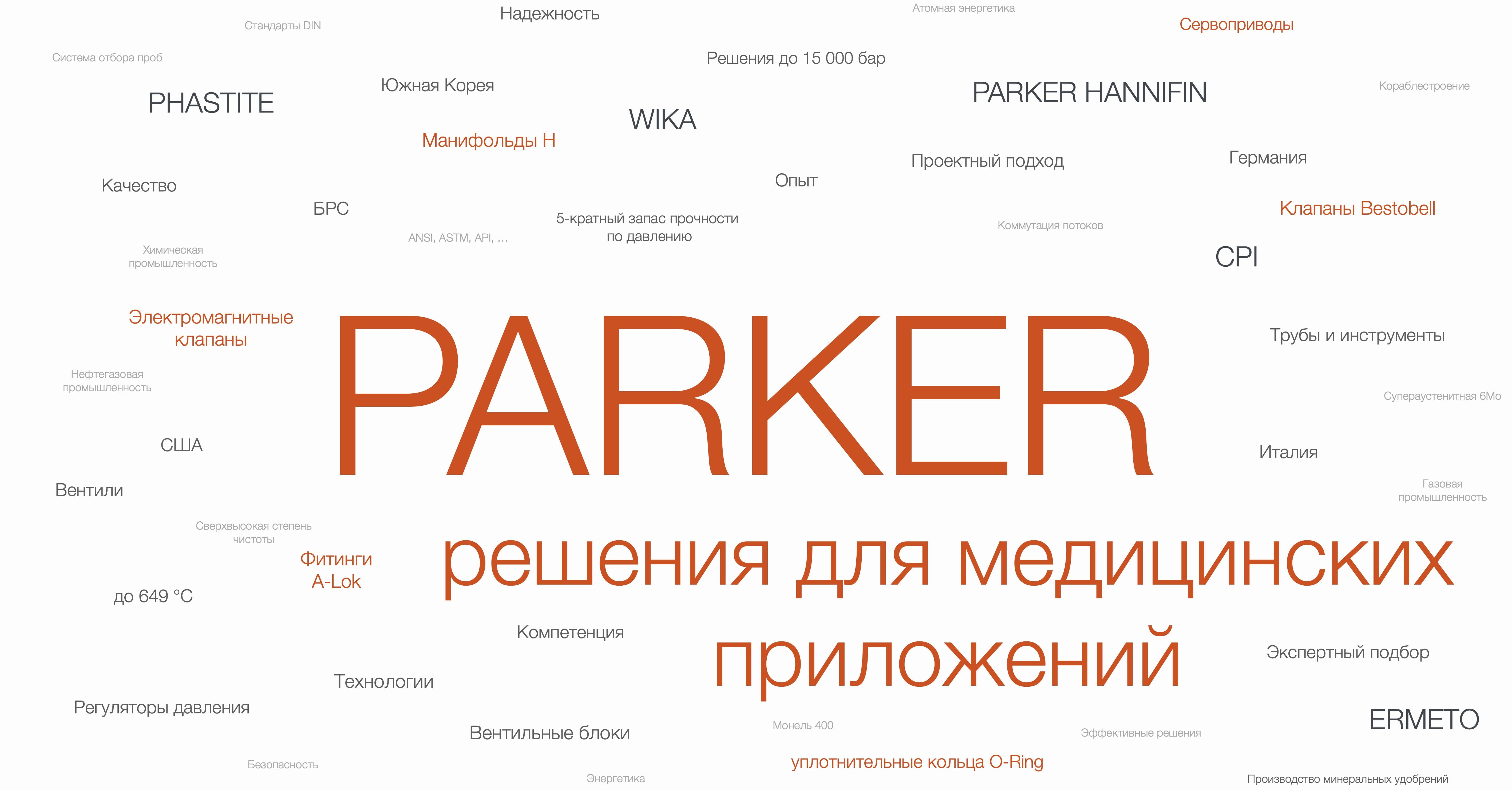 Parker_Hannifin_Medical_Applications_Solutions.jpg